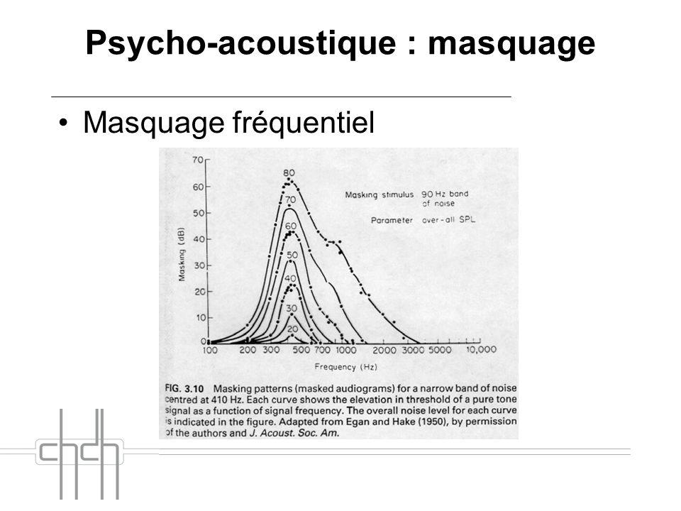 Psycho-acoustique : masquage Masquage fréquentiel