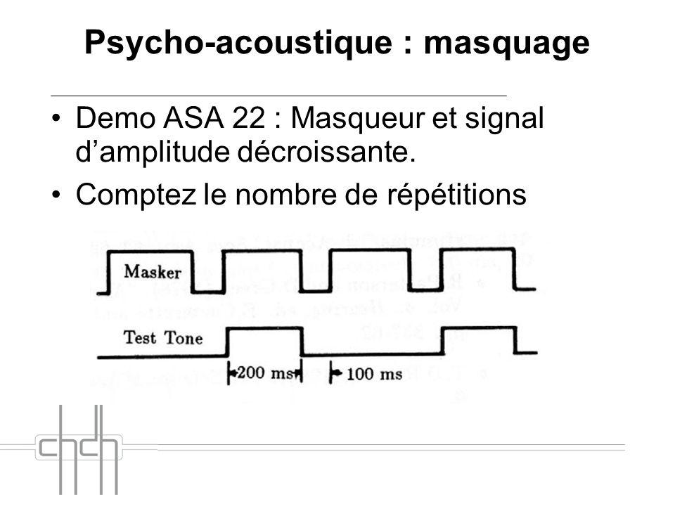 Demo ASA 22 : Masqueur et signal damplitude décroissante. Comptez le nombre de répétitions