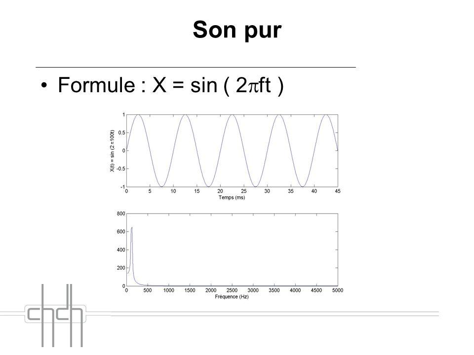 Son pur Formule : X = sin ( 2 ft )