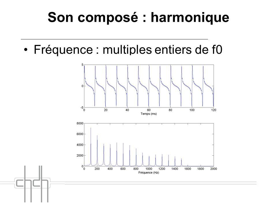 Son composé : harmonique Fréquence : multiples entiers de f0