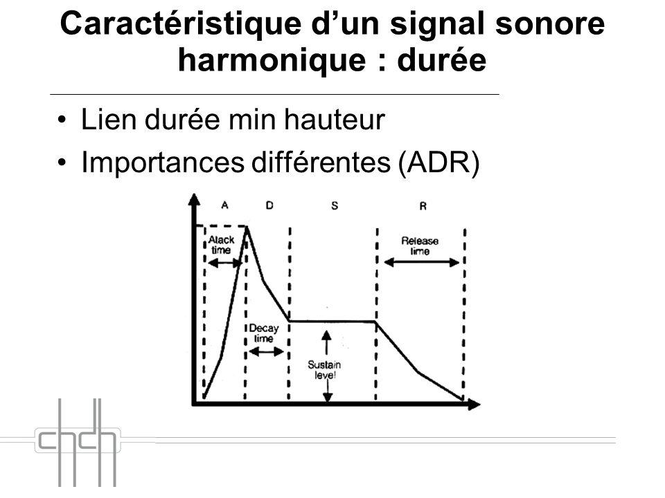 Caractéristique dun signal sonore harmonique : durée Lien durée min hauteur Importances différentes (ADR)