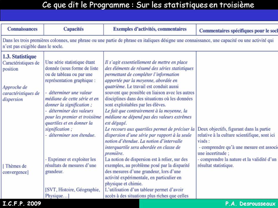 Ce que dit le Programme : Sur les statistiques en troisième I.C.F.P. 2009P.A. Desrousseaux