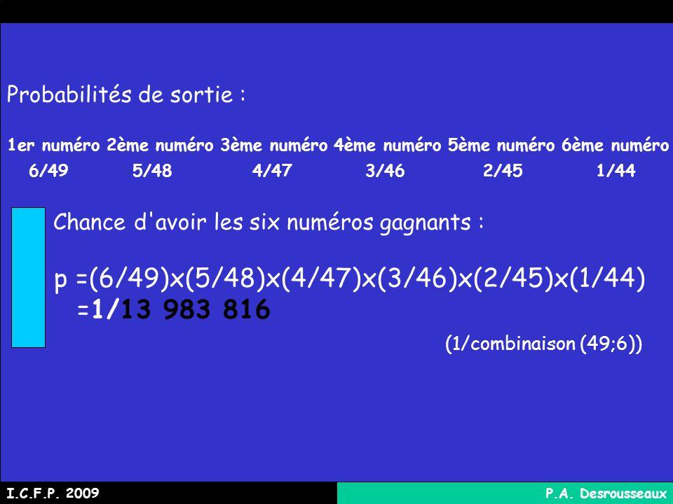 Probabilités de sortie : 1er numéro 2ème numéro 3ème numéro 4ème numéro 5ème numéro 6ème numéro 6/49 5/48 4/47 3/46 2/45 1/44 Chance d avoir les six numéros gagnants : p =(6/49)x(5/48)x(4/47)x(3/46)x(2/45)x(1/44) =1/13 983 816 (1/combinaison (49;6)) I.C.F.P.