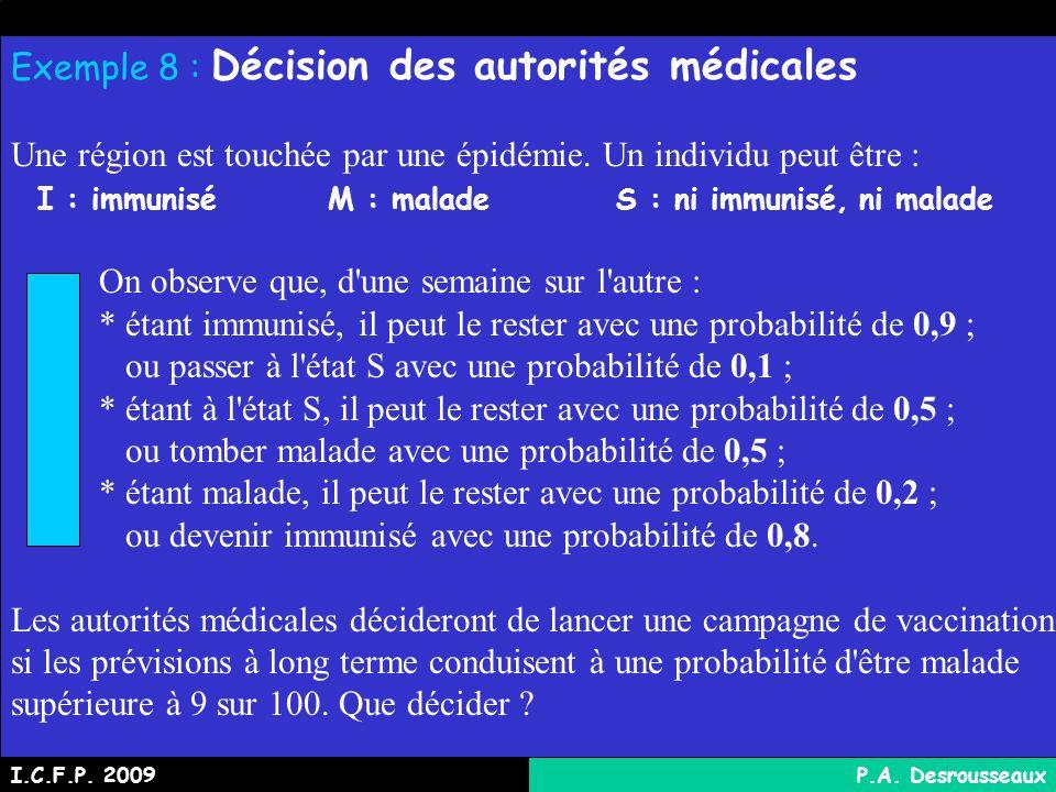 Exemple 8 : Décision des autorités médicales Une région est touchée par une épidémie.