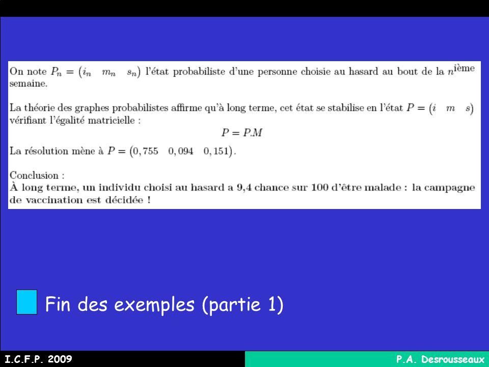 Fin des exemples (partie 1) I.C.F.P. 2009P.A. Desrousseaux
