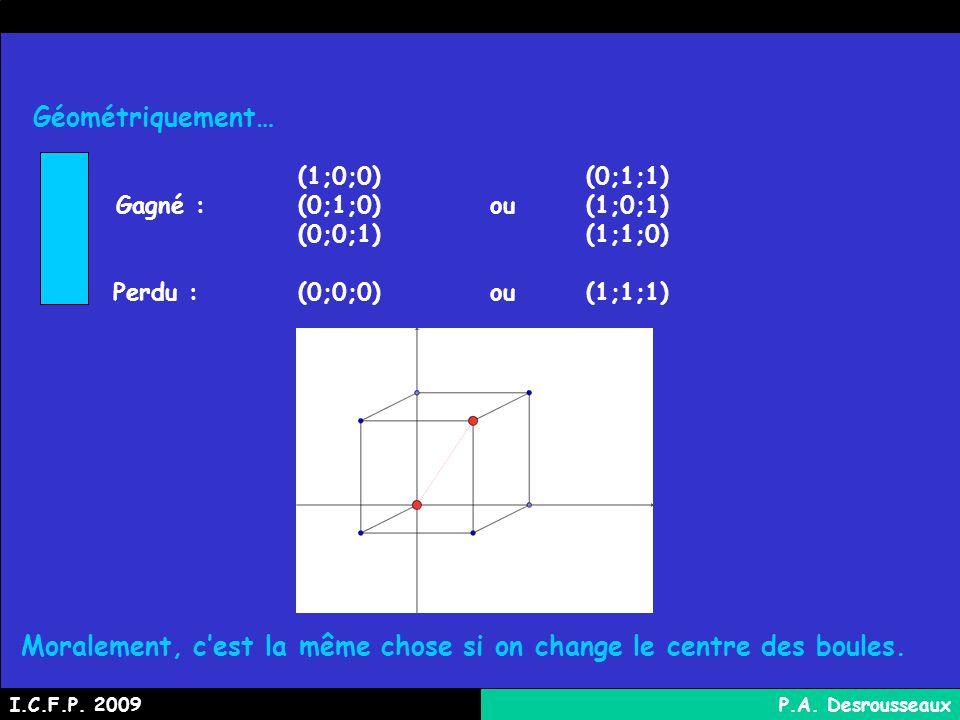 Géométriquement… (1;0;0)(0;1;1) Gagné : (0;1;0)ou(1;0;1) (0;0;1)(1;1;0) Perdu :(0;0;0)ou(1;1;1) Moralement, cest la même chose si on change le centre des boules.
