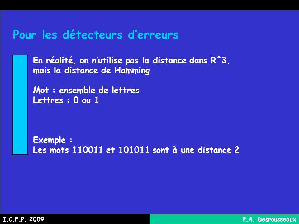 Pour les détecteurs derreurs En réalité, on nutilise pas la distance dans R^3, mais la distance de Hamming Mot : ensemble de lettres Lettres : 0 ou 1 Exemple : Les mots 110011 et 101011 sont à une distance 2 I.C.F.P.