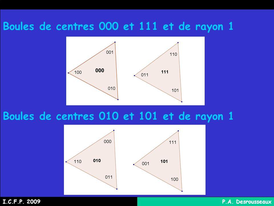 Boules de centres 000 et 111 et de rayon 1 Boules de centres 010 et 101 et de rayon 1 I.C.F.P.
