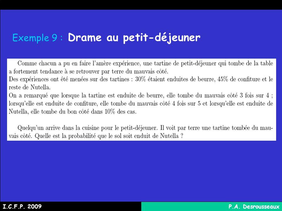 Exemple 9 : Drame au petit-déjeuner I.C.F.P. 2009P.A. Desrousseaux