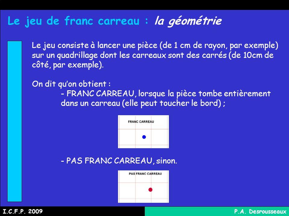 Le jeu de franc carreau : la géométrie Le jeu consiste à lancer une pièce (de 1 cm de rayon, par exemple) sur un quadrillage dont les carreaux sont des carrés (de 10cm de côté, par exemple).