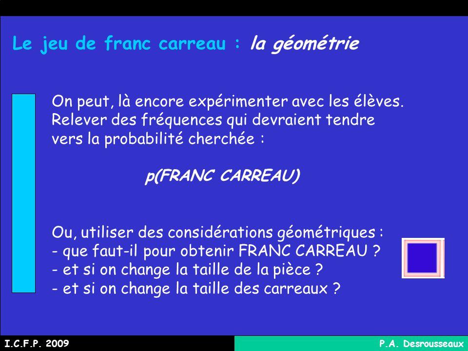 Le jeu de franc carreau : la géométrie On peut, là encore expérimenter avec les élèves.