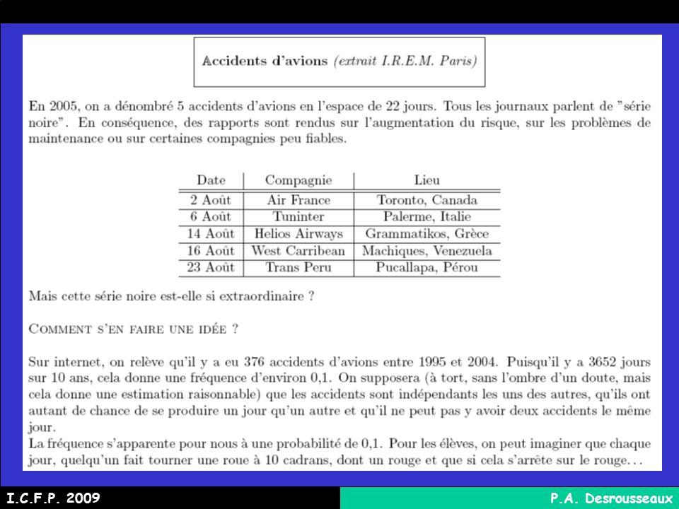 I.C.F.P. 2009P.A. Desrousseaux