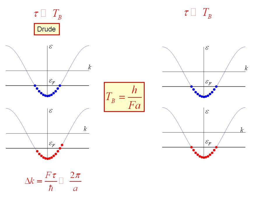 Oscillations de Bloch