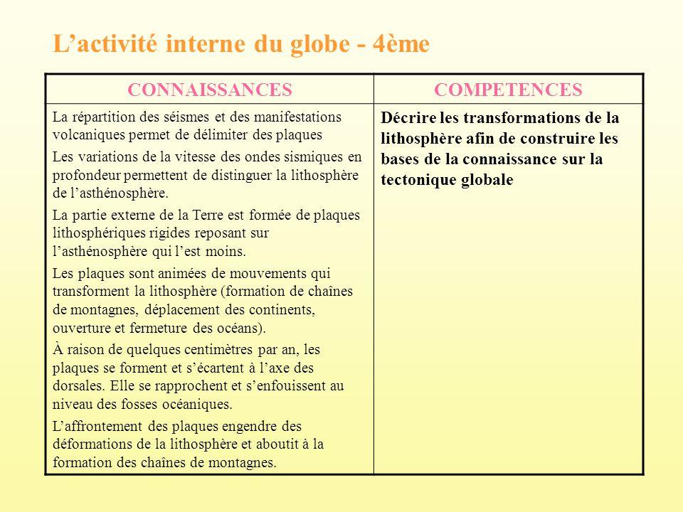 Lactivité interne du globe - 4ème CONNAISSANCESCOMPETENCES La répartition des séismes et des manifestations volcaniques permet de délimiter des plaque