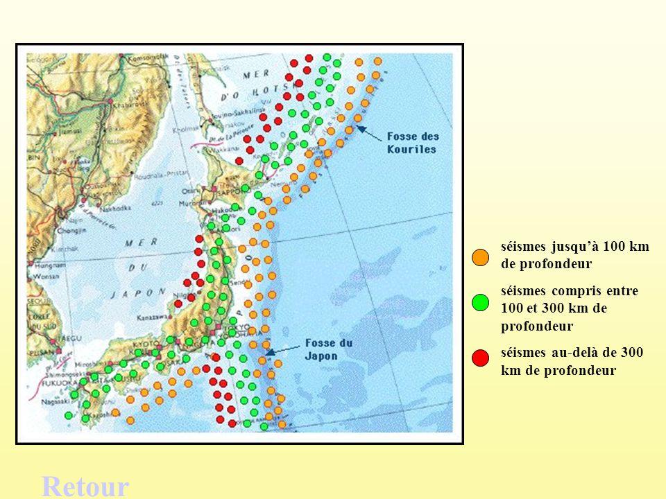 séismes jusquà 100 km de profondeur séismes compris entre 100 et 300 km de profondeur séismes au-delà de 300 km de profondeur Retour