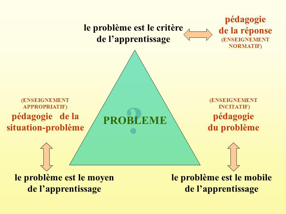 ? PROBLEME le problème est le critère de lapprentissage le problème est le mobile de lapprentissage le problème est le moyen de lapprentissage pédagog