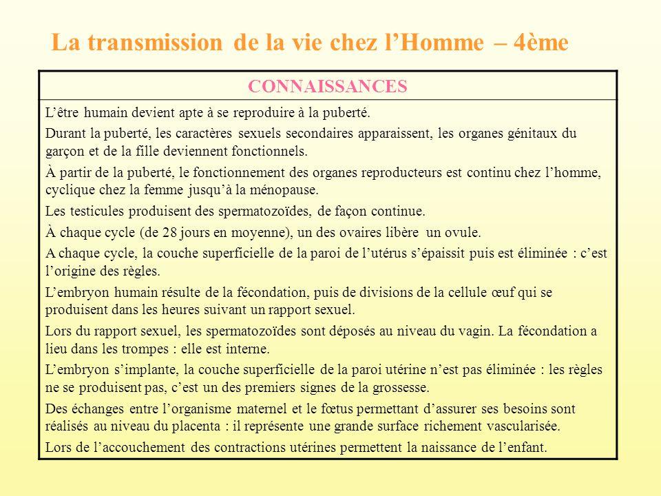 La transmission de la vie chez lHomme – 4ème CONNAISSANCES Lêtre humain devient apte à se reproduire à la puberté. Durant la puberté, les caractères s