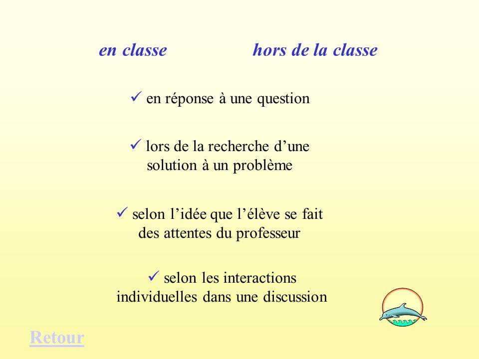 en classehors de la classe en réponse à une question lors de la recherche dune solution à un problème selon lidée que lélève se fait des attentes du p