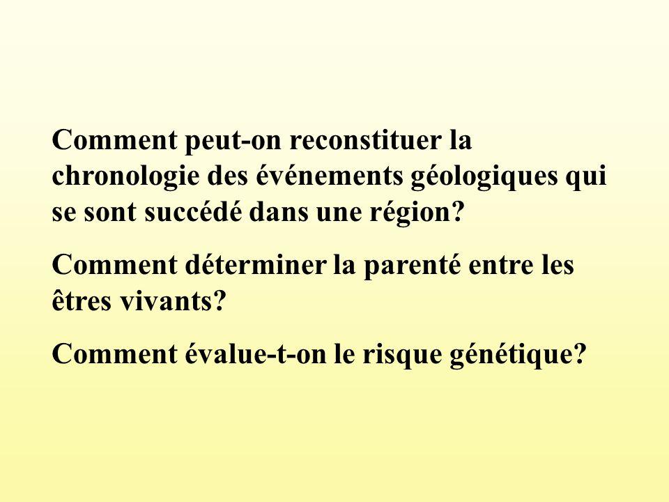 Comment peut-on reconstituer la chronologie des événements géologiques qui se sont succédé dans une région? Comment déterminer la parenté entre les êt