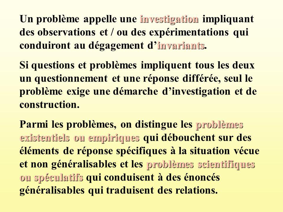 investigation invariants Un problème appelle une investigation impliquant des observations et / ou des expérimentations qui conduiront au dégagement d