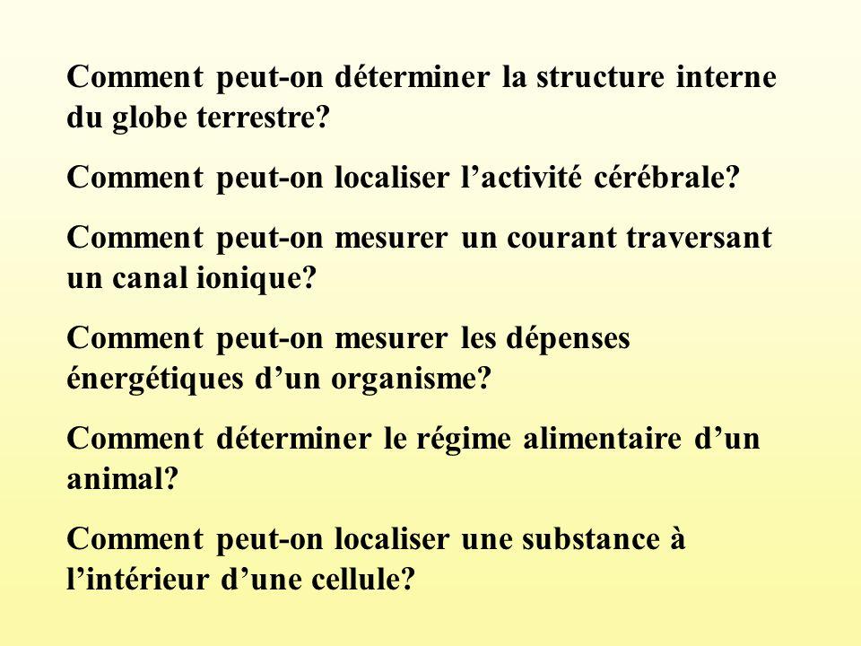 Comment peut-on déterminer la structure interne du globe terrestre? Comment peut-on localiser lactivité cérébrale? Comment peut-on mesurer un courant