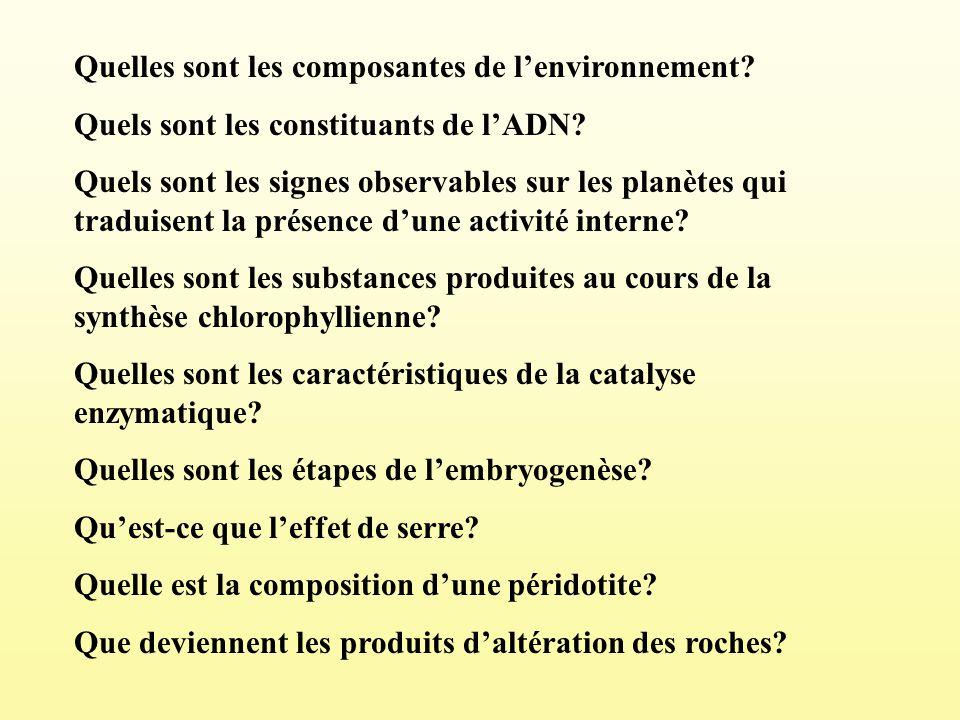 Quelles sont les composantes de lenvironnement? Quels sont les constituants de lADN? Quels sont les signes observables sur les planètes qui traduisent