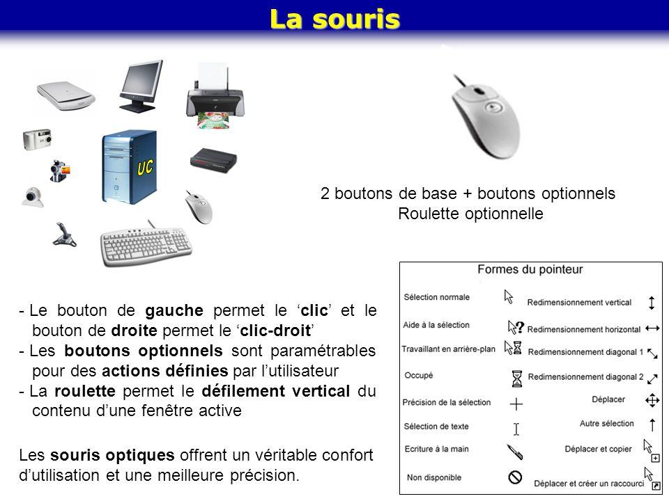 La souris 2 boutons de base + boutons optionnels Roulette optionnelle - Le bouton de gauche permet le clic et le bouton de droite permet le clic-droit
