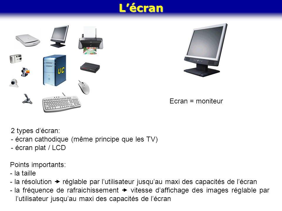Lécran Ecran = moniteur 2 types décran: - écran cathodique (même principe que les TV) - écran plat / LCD Points importants: - la taille - la résolutio
