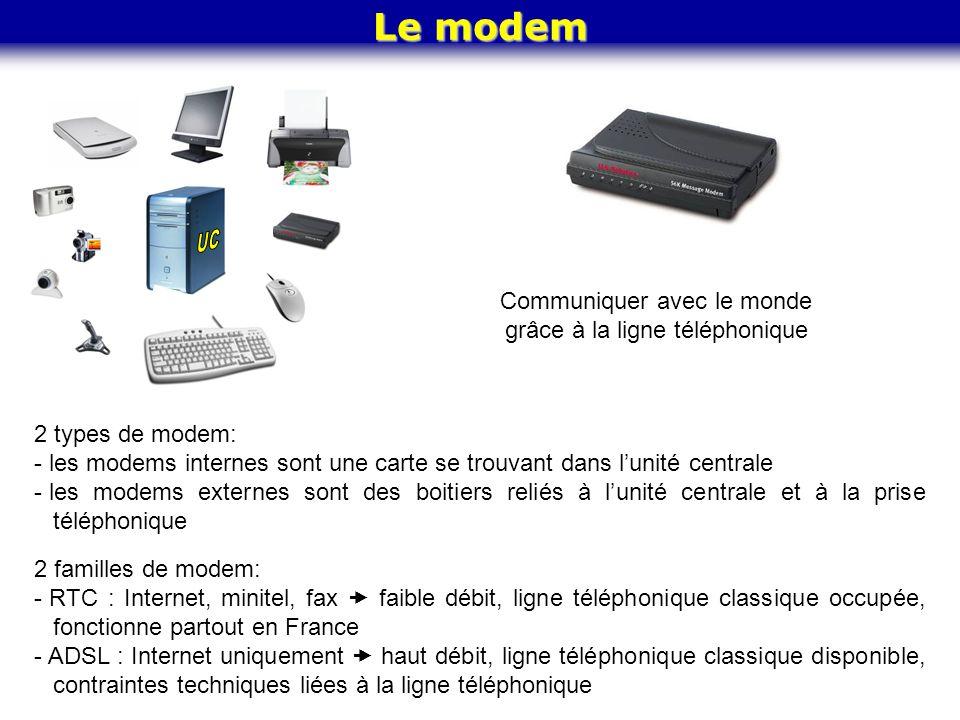 Le modem Communiquer avec le monde grâce à la ligne téléphonique 2 types de modem: - les modems internes sont une carte se trouvant dans lunité centra