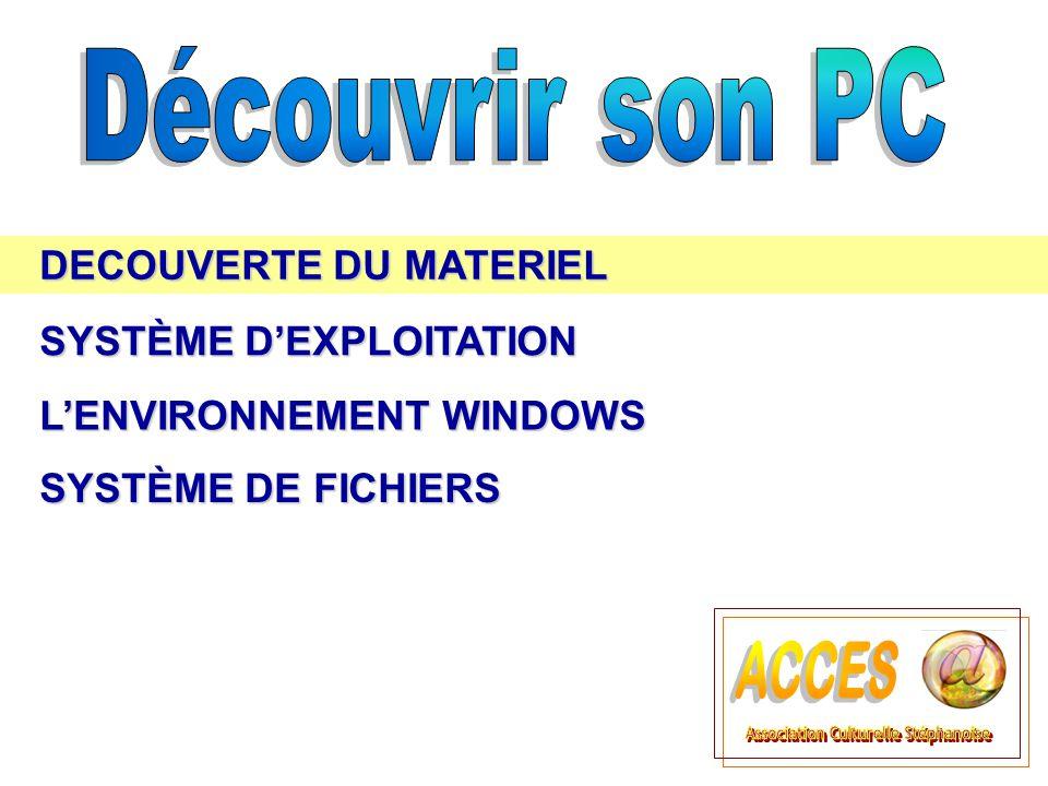 I Les fichiers SYSTÈME DE FICHIER II Les dossiers Titre 3 Titre 3 III Le poste de travail IV LExplorateur Windows