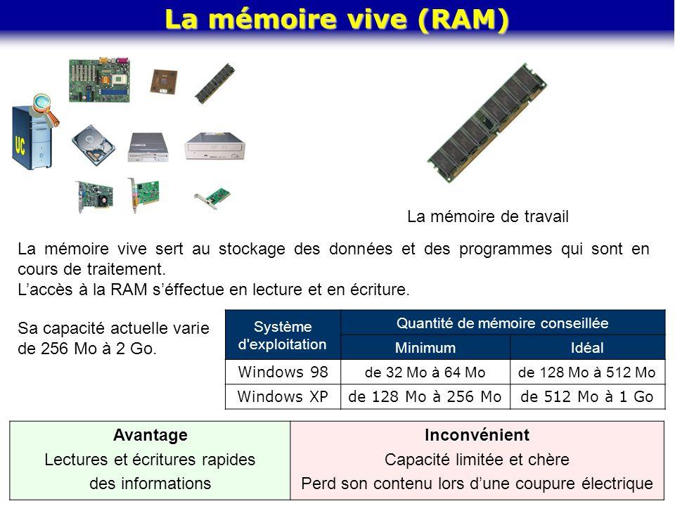 La mémoire vive (RAM) La mémoire de travail La mémoire vive sert au stockage des données et des programmes qui sont en cours de traitement. Laccès à l