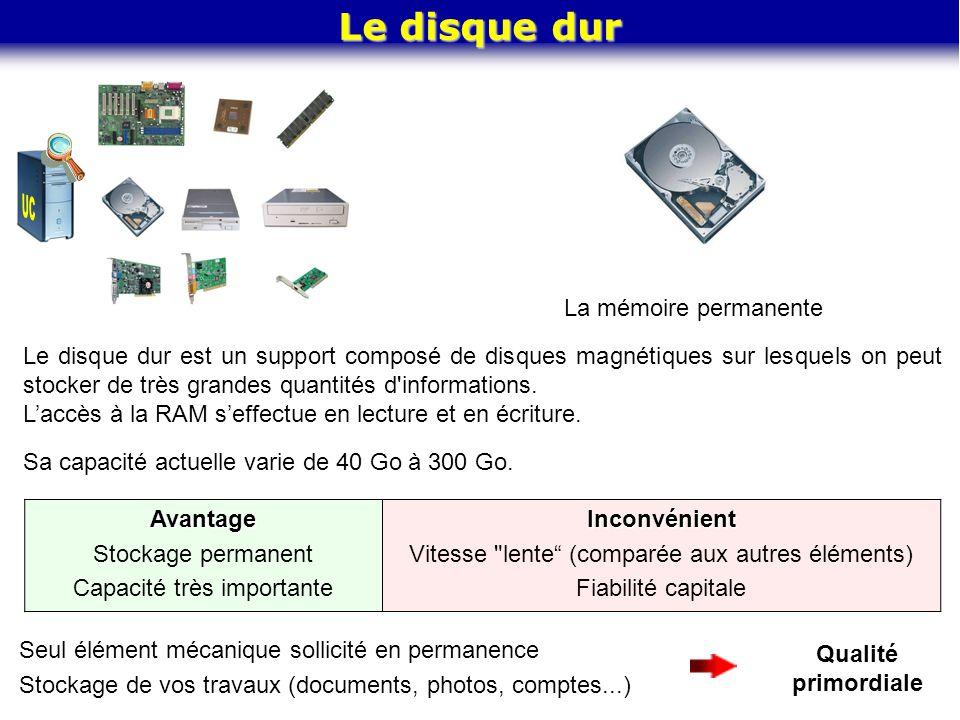 Le disque dur La mémoire permanente Le disque dur est un support composé de disques magnétiques sur lesquels on peut stocker de très grandes quantités