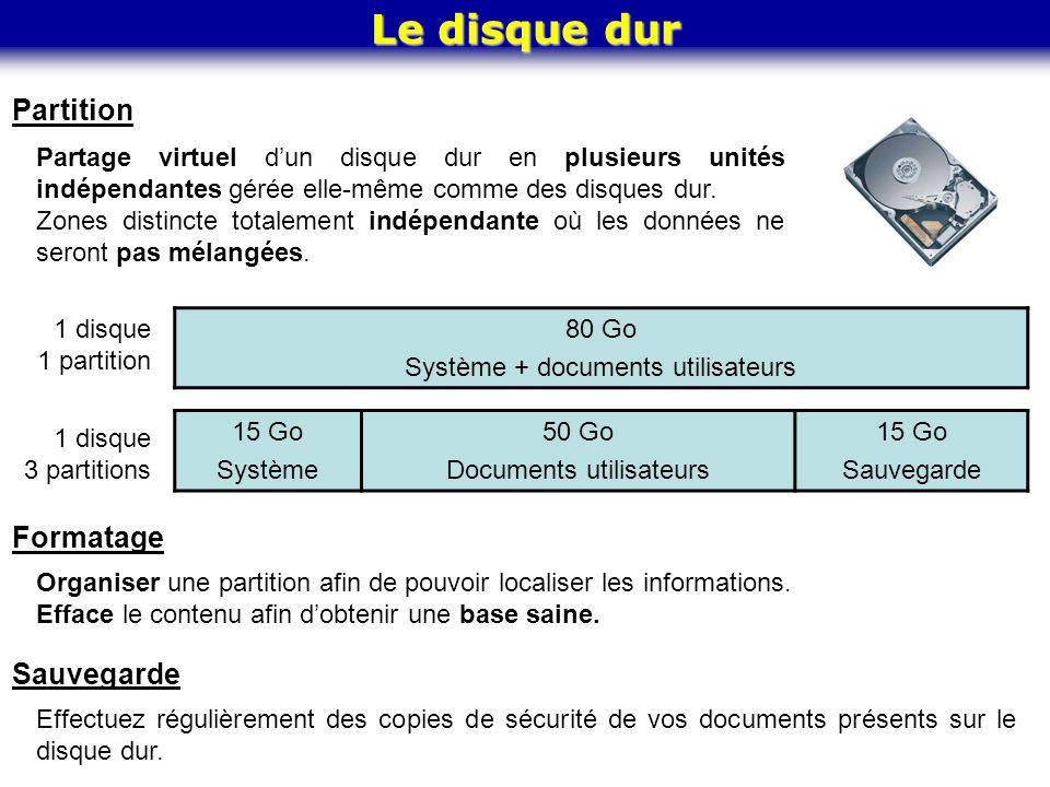 Le disque dur 80 Go Système + documents utilisateurs Partition Partage virtuel dun disque dur en plusieurs unités indépendantes gérée elle-même comme