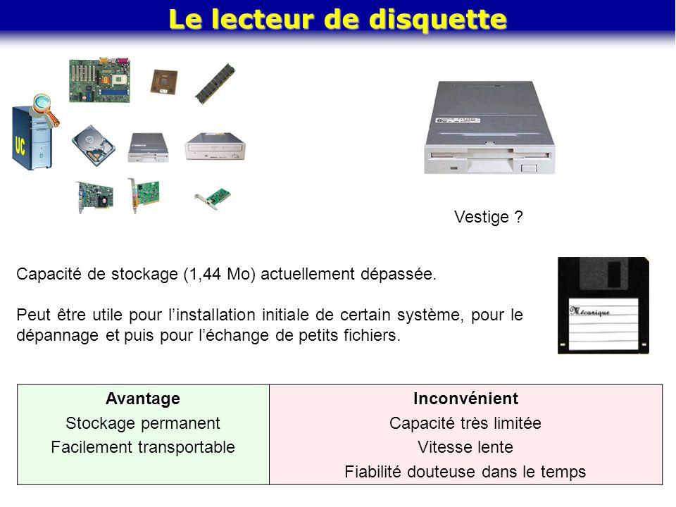 Le lecteur de disquette Vestige ? Capacité de stockage (1,44 Mo) actuellement dépassée. Peut être utile pour linstallation initiale de certain système