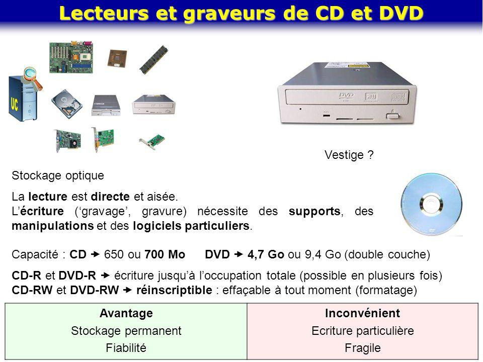 Lecteurs et graveurs de CD et DVD Vestige ? Stockage optique La lecture est directe et aisée. Lécriture (gravage, gravure) nécessite des supports, des