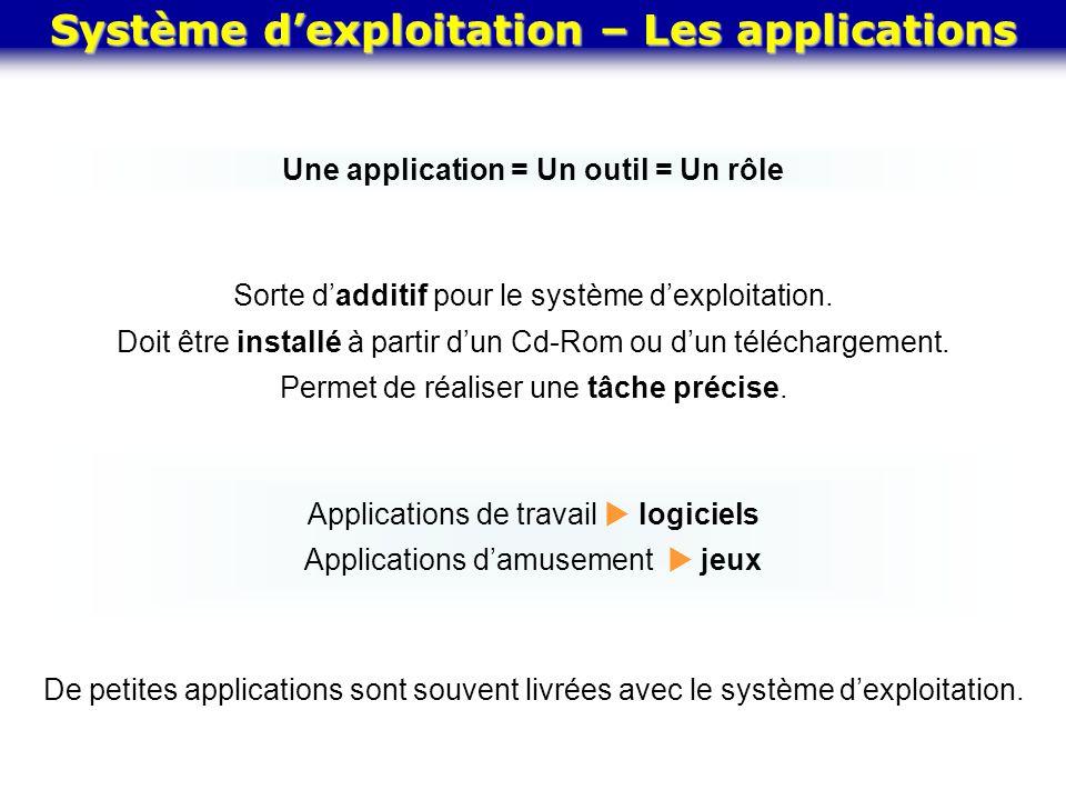 Système dexploitation – Les applications Une application = Un outil = Un rôle Applications de travail logiciels Applications d amusement jeux Sorte d