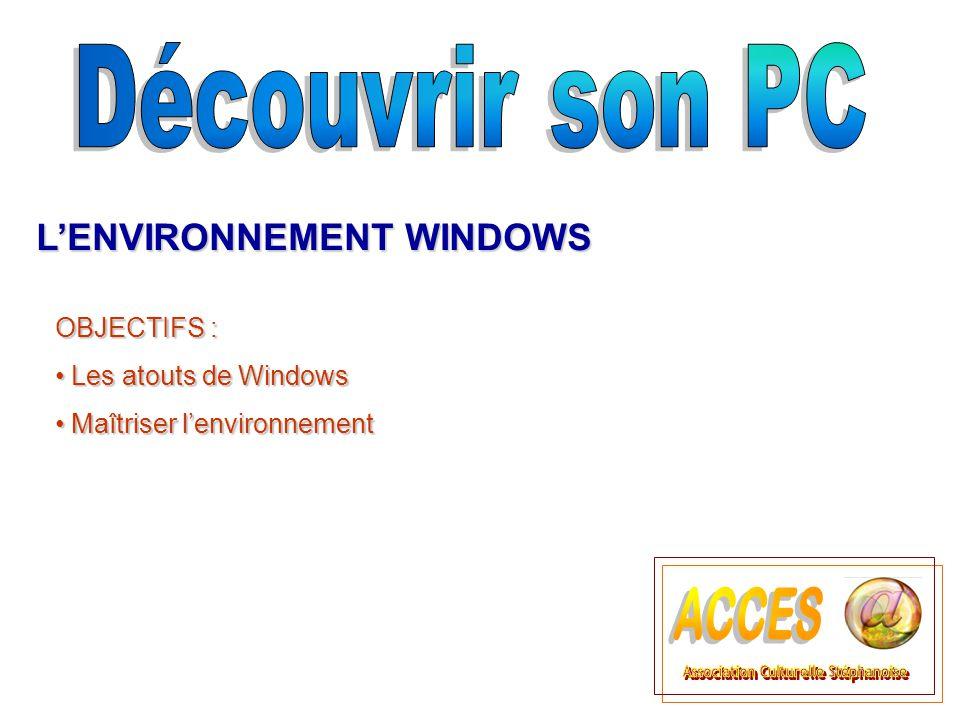 Titre 3 Titre 3 OBJECTIFS : Les atouts de Windows Les atouts de Windows Maîtriser lenvironnement Maîtriser lenvironnement LENVIRONNEMENT WINDOWS LENVI
