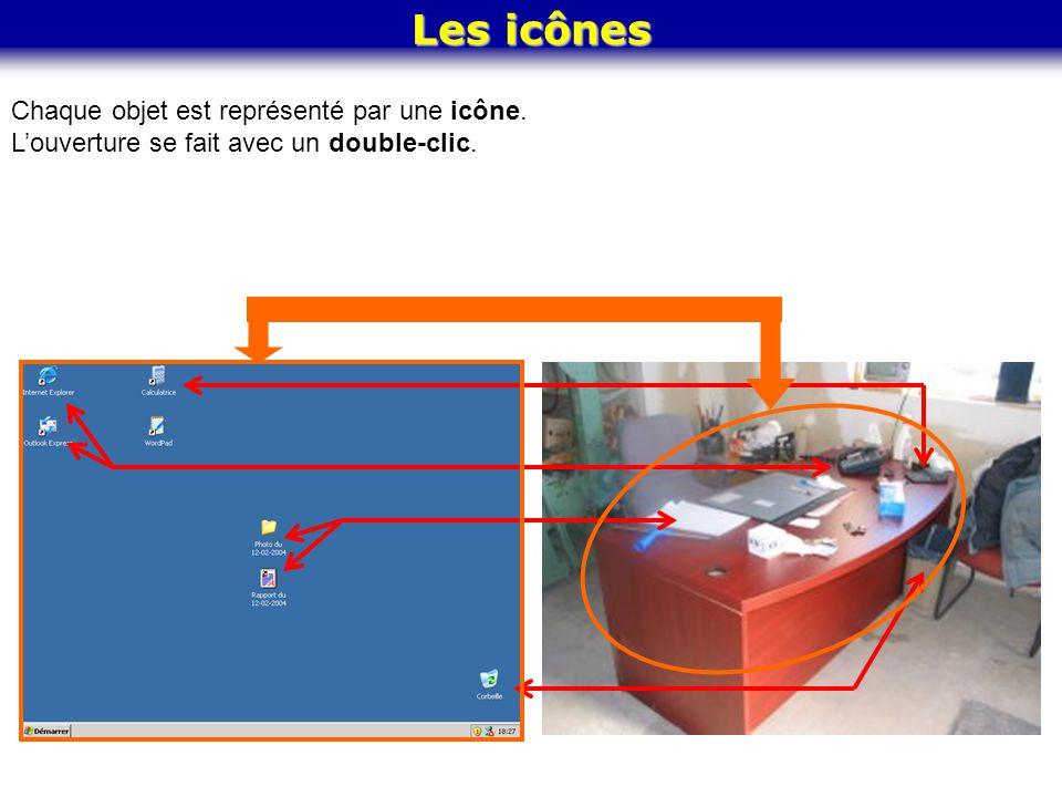 Chaque objet est représenté par une icône. Louverture se fait avec un double-clic. Les icônes