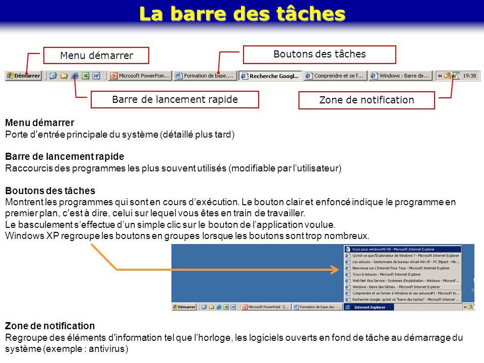 Menu démarrer Porte d'entrée principale du système (détaillé plus tard) Barre de lancement rapide Raccourcis des programmes les plus souvent utilisés