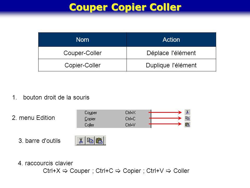 Couper Copier Coller 2. menu Edition 3. barre d'outils 4. raccourcis clavier Ctrl+X Couper ; Ctrl+C Copier ; Ctrl+V Coller 1. bouton droit de la souri