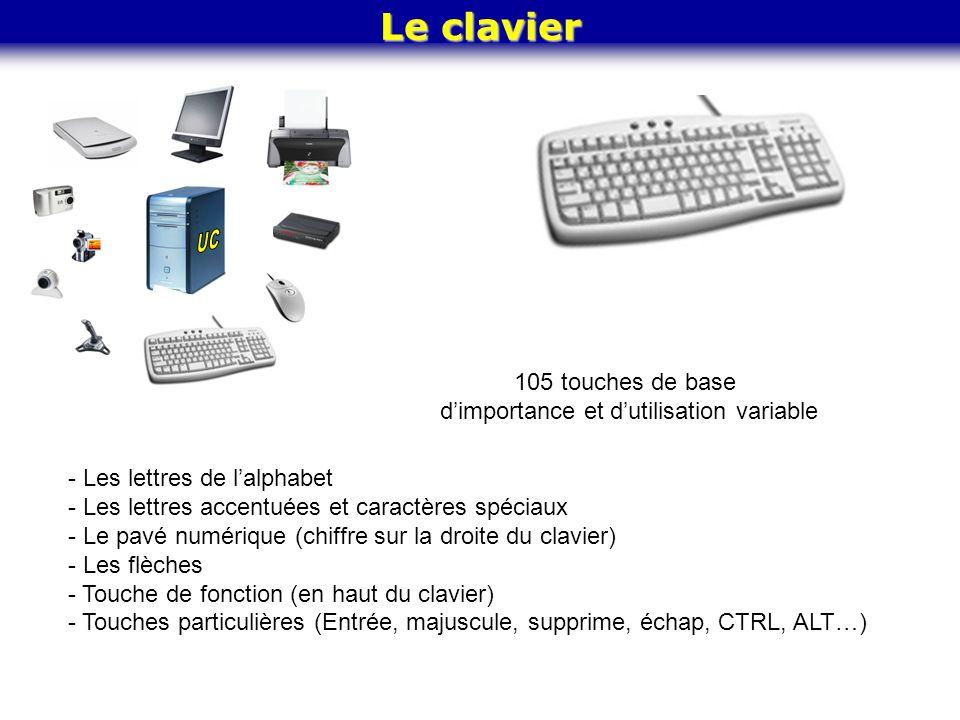 Le clavier 105 touches de base dimportance et dutilisation variable - Les lettres de lalphabet - Les lettres accentuées et caractères spéciaux - Le pa