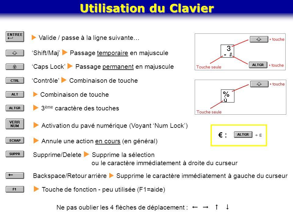 + E : Utilisation du Clavier Valide / passe à la ligne suivante… Shift/Maj Passage temporaire en majuscule Caps Lock Passage permanent en majuscule Co