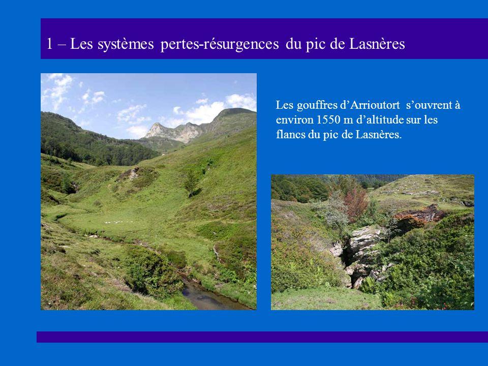 1 – Les systèmes pertes-résurgences du pic de Lasnères Les gouffres dArrioutort souvrent à environ 1550 m daltitude sur les flancs du pic de Lasnères.