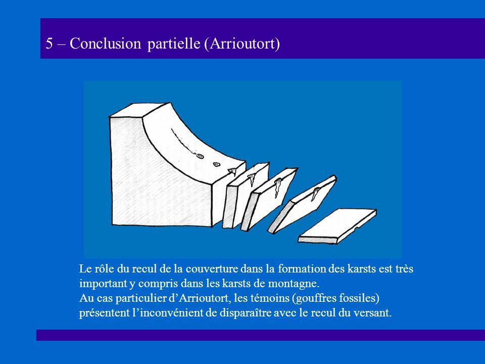5 – Conclusion partielle (Arrioutort) Le rôle du recul de la couverture dans la formation des karsts est très important y compris dans les karsts de montagne.