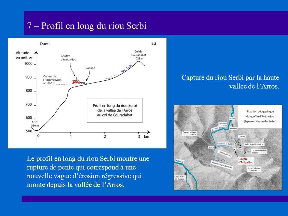 7 – Profil en long du riou Serbi Le profil en long du riou Serbi montre une rupture de pente qui correspond à une nouvelle vague dérosion régressive qui monte depuis la vallée de lArros.
