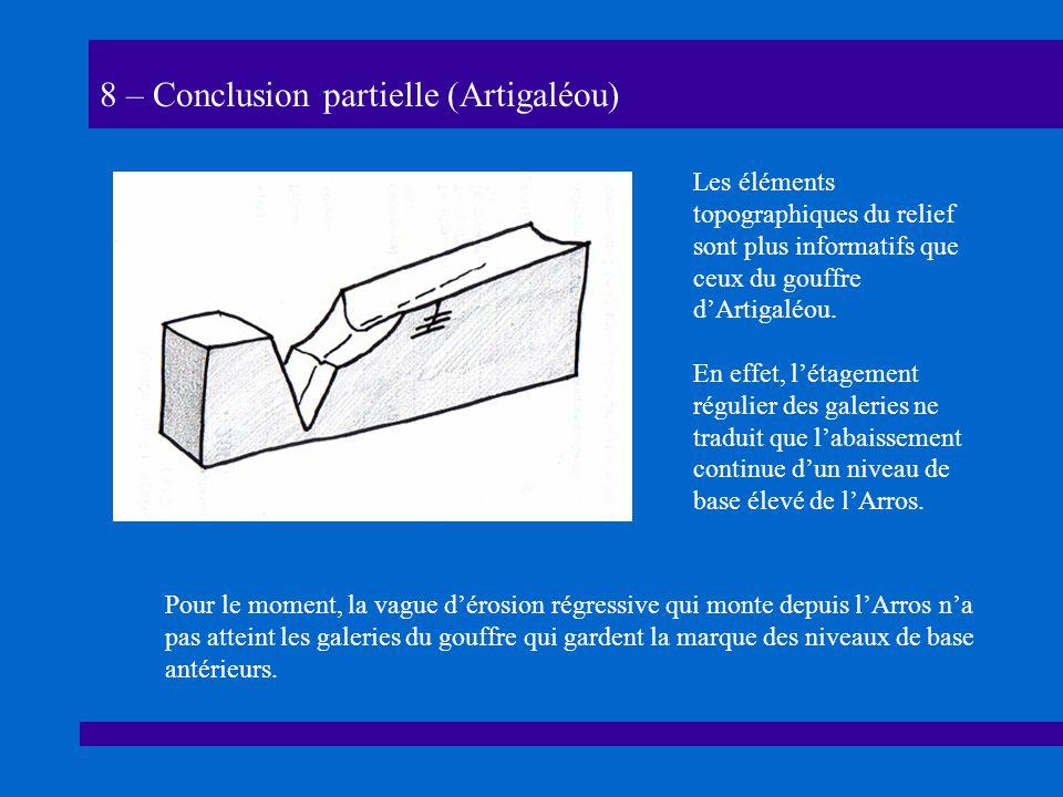8 – Conclusion partielle (Artigaléou) Les éléments topographiques du relief sont plus informatifs que ceux du gouffre dArtigaléou.