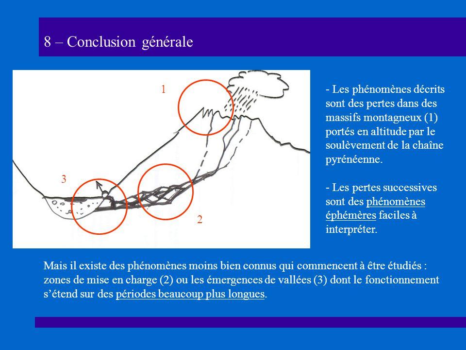 8 – Conclusion générale - Les phénomènes décrits sont des pertes dans des massifs montagneux (1) portés en altitude par le soulèvement de la chaîne pyrénéenne.