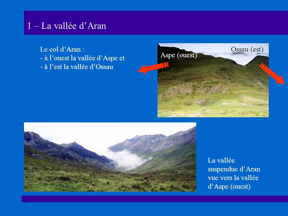 1 – La vallée dAran La vallée suspendue dAran vue vers la vallée dAspe (ouest) Le col dAran : - à louest la vallée dAspe et - à lest la vallée dOssau Aspe (ouest) Ossau (est)