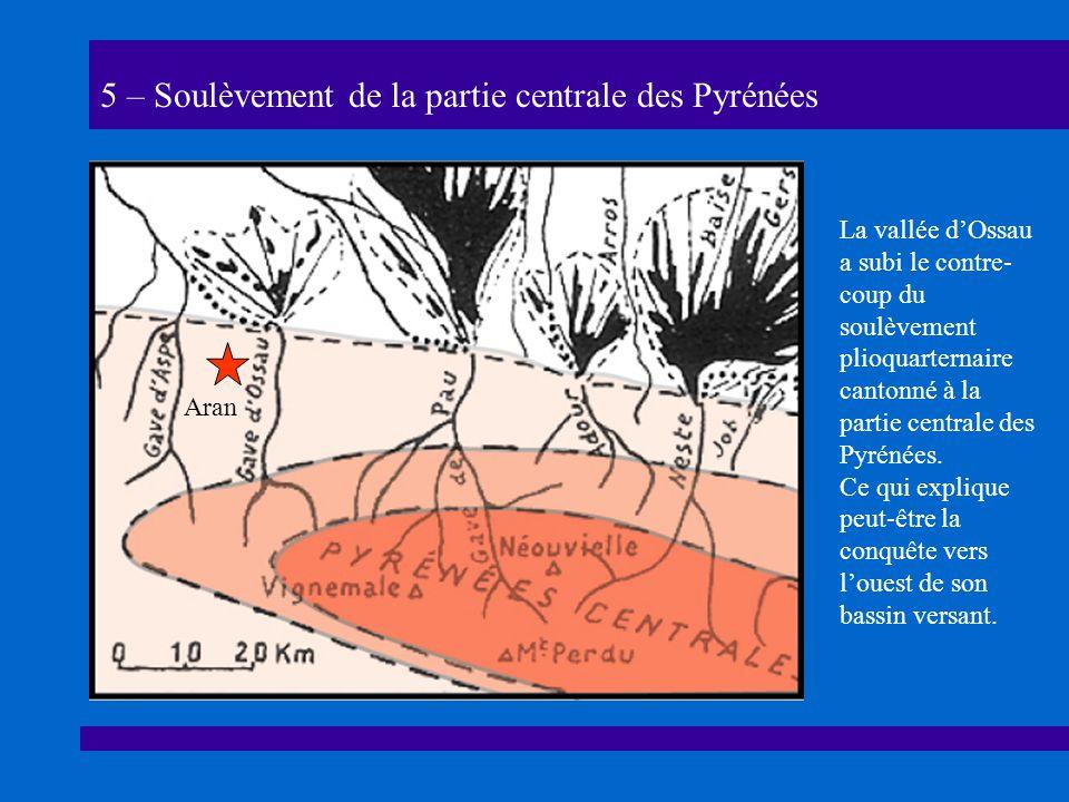 5 – Soulèvement de la partie centrale des Pyrénées La vallée dOssau a subi le contre- coup du soulèvement plioquarternaire cantonné à la partie centrale des Pyrénées.