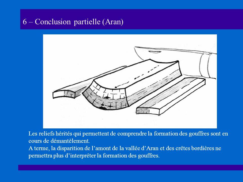 6 – Conclusion partielle (Aran) Les reliefs hérités qui permettent de comprendre la formation des gouffres sont en cours de démantèlement.